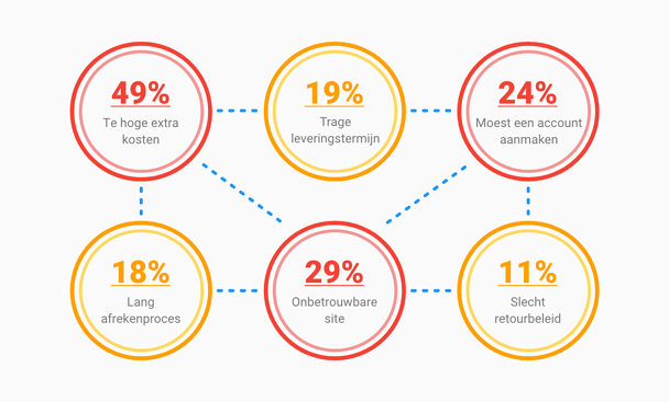 NL-Infographic-AbandonCart